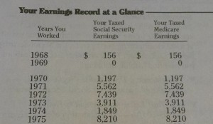IRS Earnings to 1975
